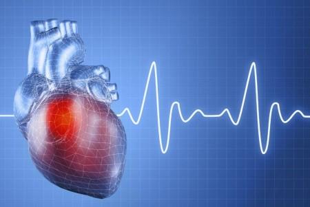 Как проявляется кардиомиопатия